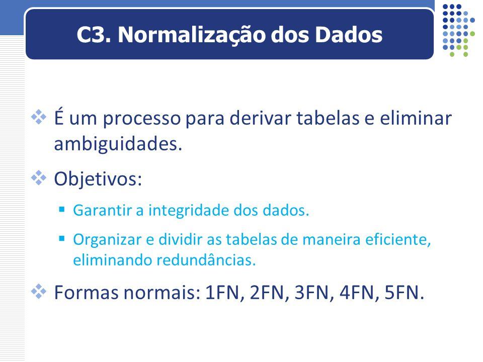 C3. Normalização dos Dados