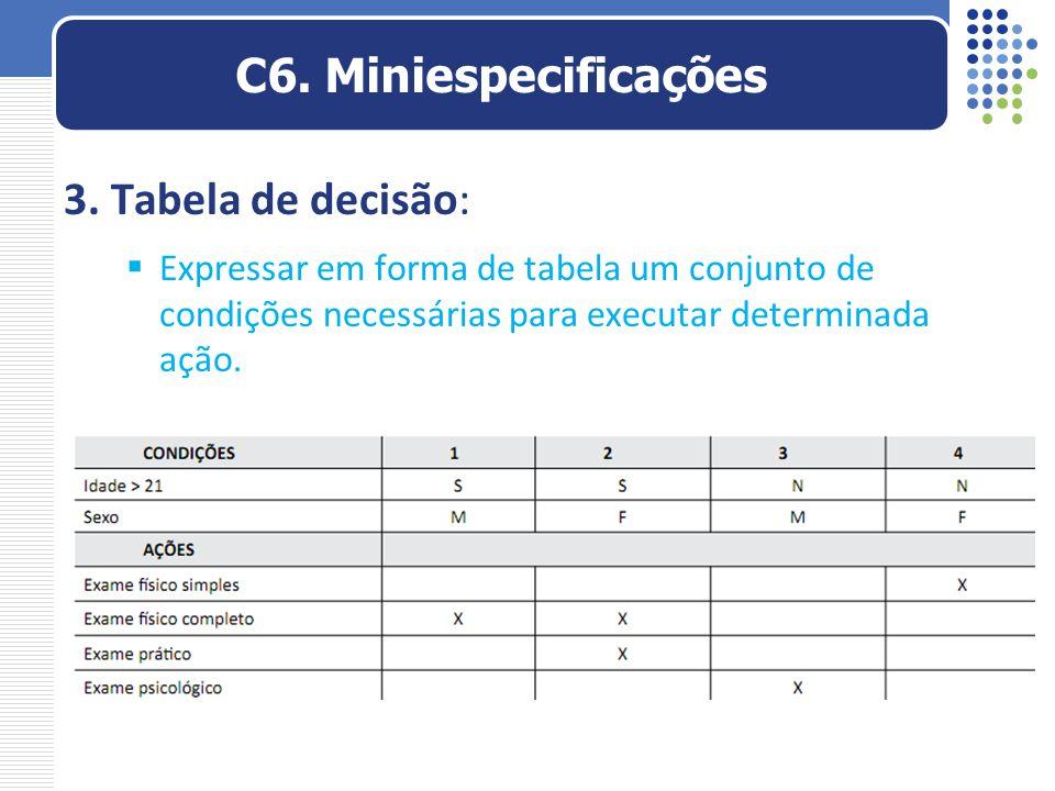 C6. Miniespecificações 3. Tabela de decisão: