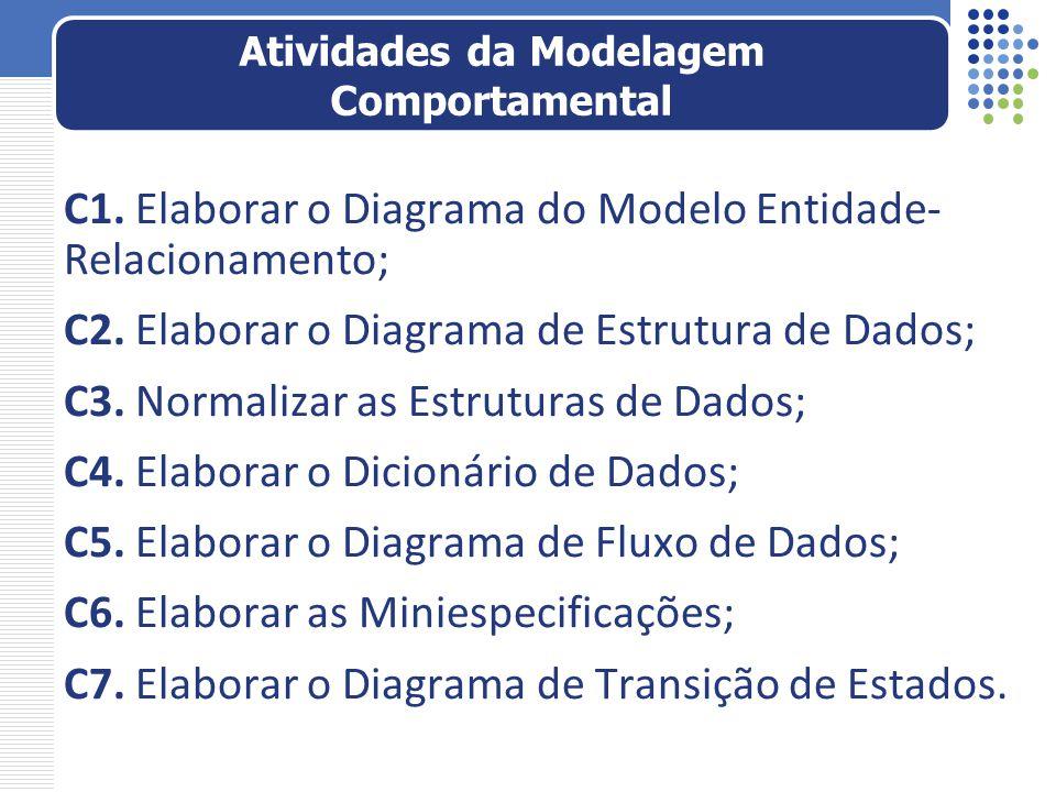 Atividades da Modelagem Comportamental