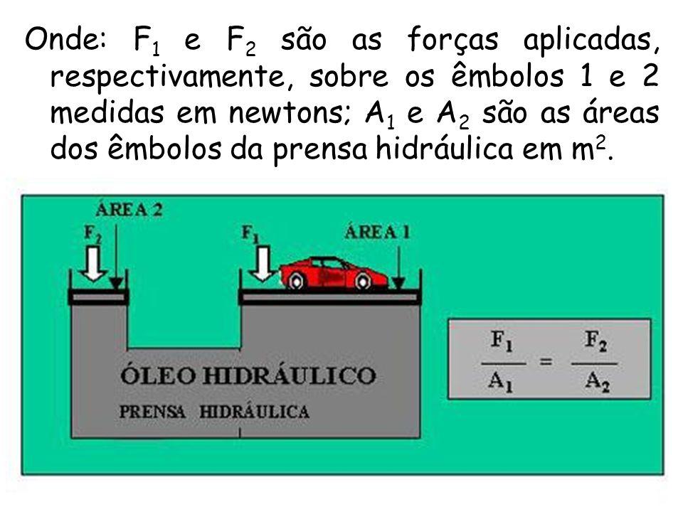 Onde: F1 e F2 são as forças aplicadas, respectivamente, sobre os êmbolos 1 e 2 medidas em newtons; A1 e A2 são as áreas dos êmbolos da prensa hidráulica em m2.