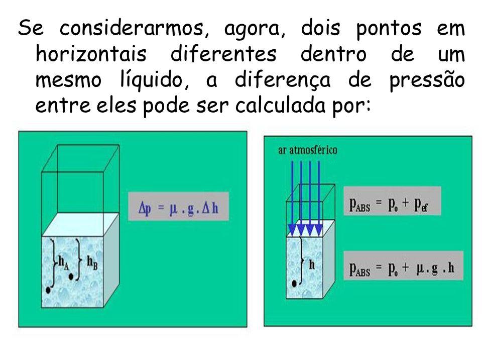 Se considerarmos, agora, dois pontos em horizontais diferentes dentro de um mesmo líquido, a diferença de pressão entre eles pode ser calculada por: