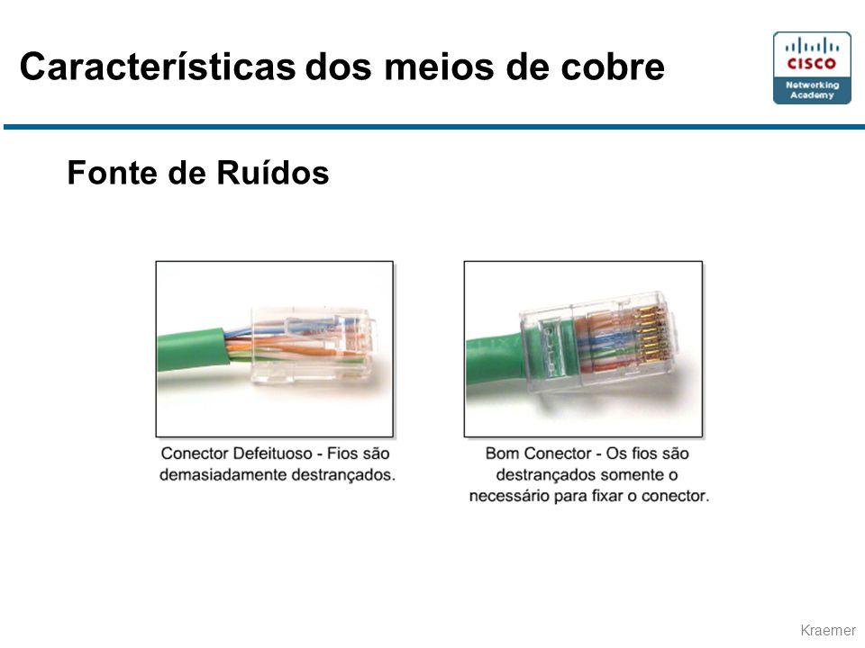 Características dos meios de cobre