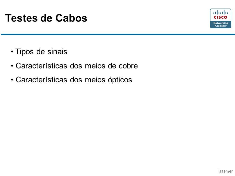 Testes de Cabos Tipos de sinais Características dos meios de cobre