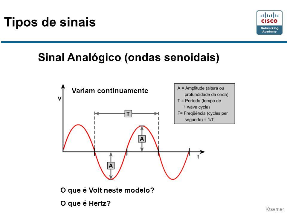 Tipos de sinais Sinal Analógico (ondas senoidais) Variam continuamente