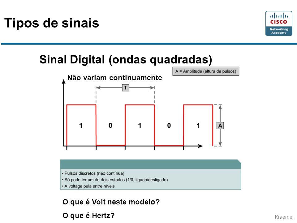 Tipos de sinais Sinal Digital (ondas quadradas)