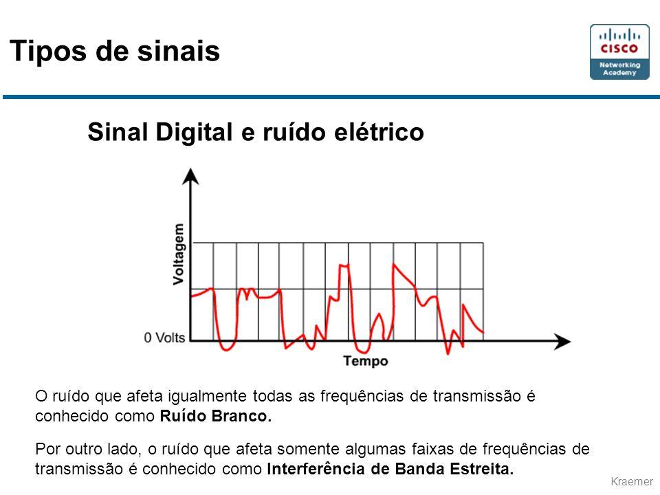 Tipos de sinais Sinal Digital e ruído elétrico