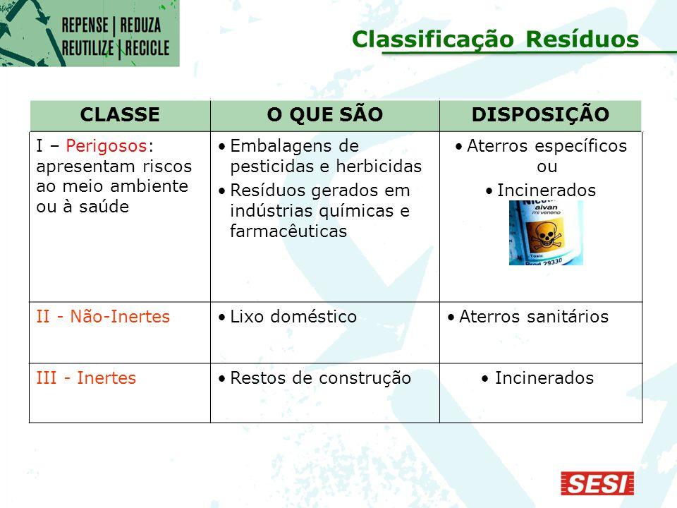 Classificação Resíduos