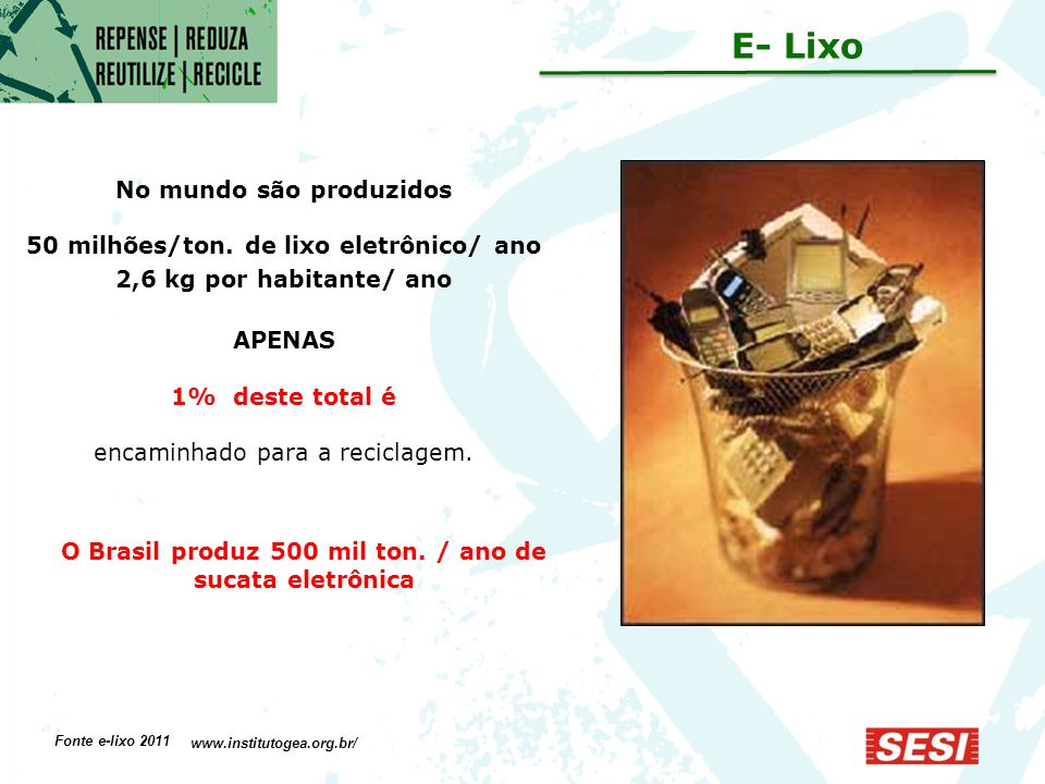 E- Lixo No mundo são produzidos