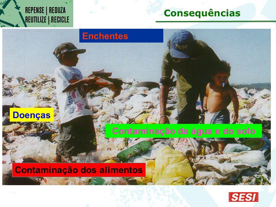 Contaminação da água e do solo