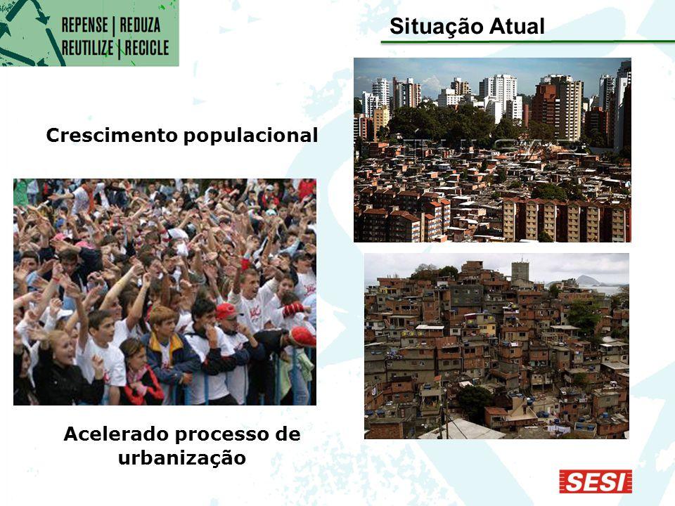 Crescimento populacional Acelerado processo de urbanização