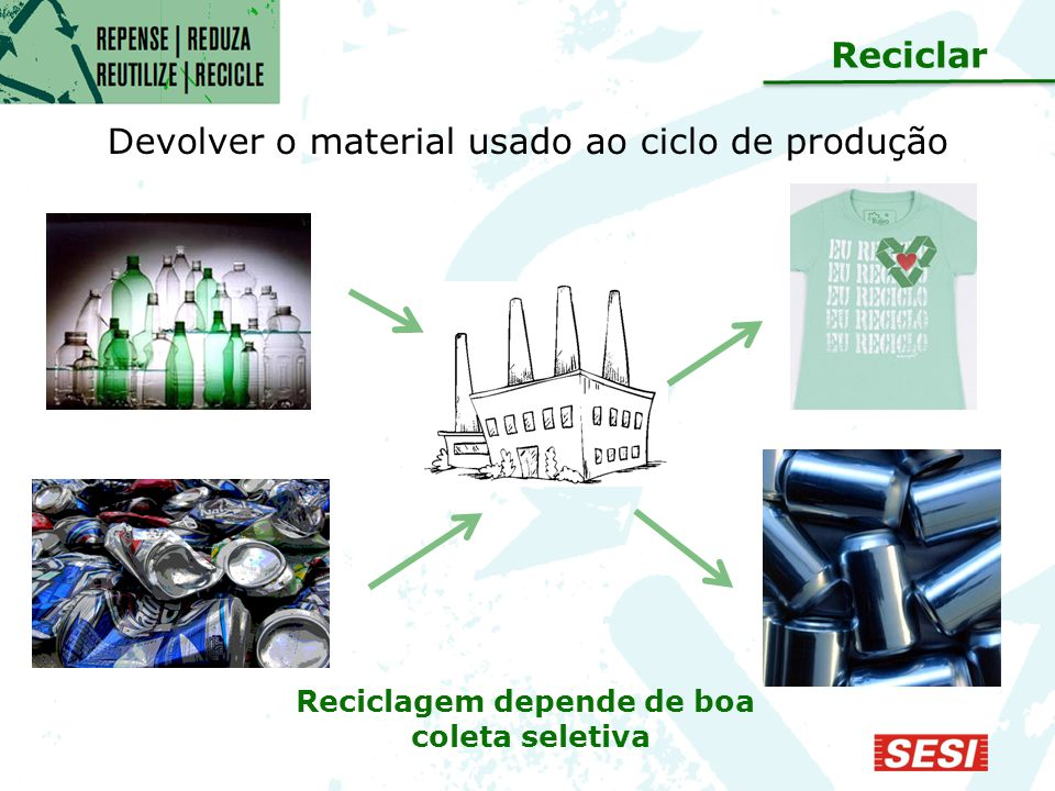 Reciclagem depende de boa