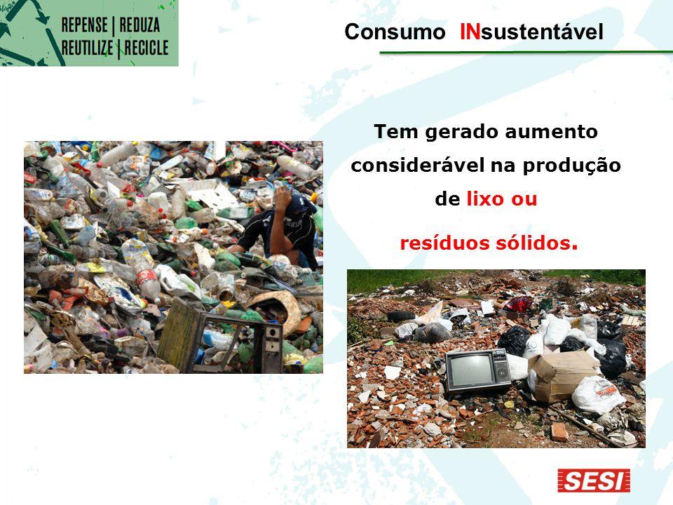 Consumo INsustentável