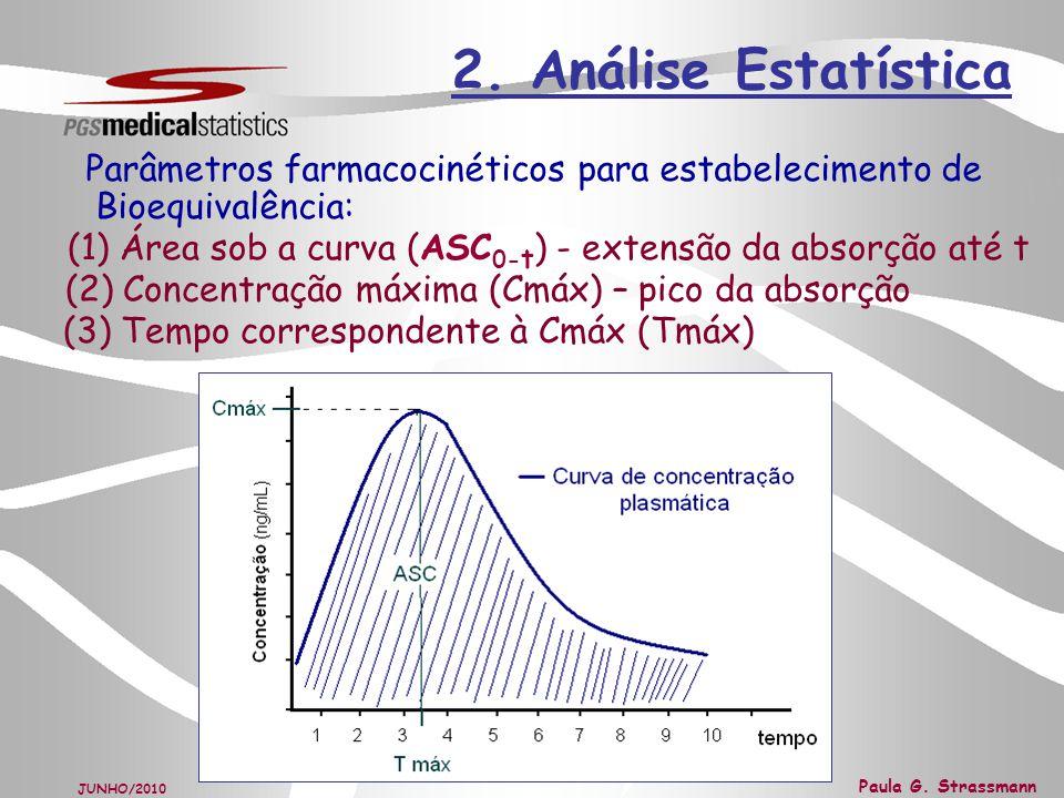 2. Análise Estatística Parâmetros farmacocinéticos para estabelecimento de. Bioequivalência: