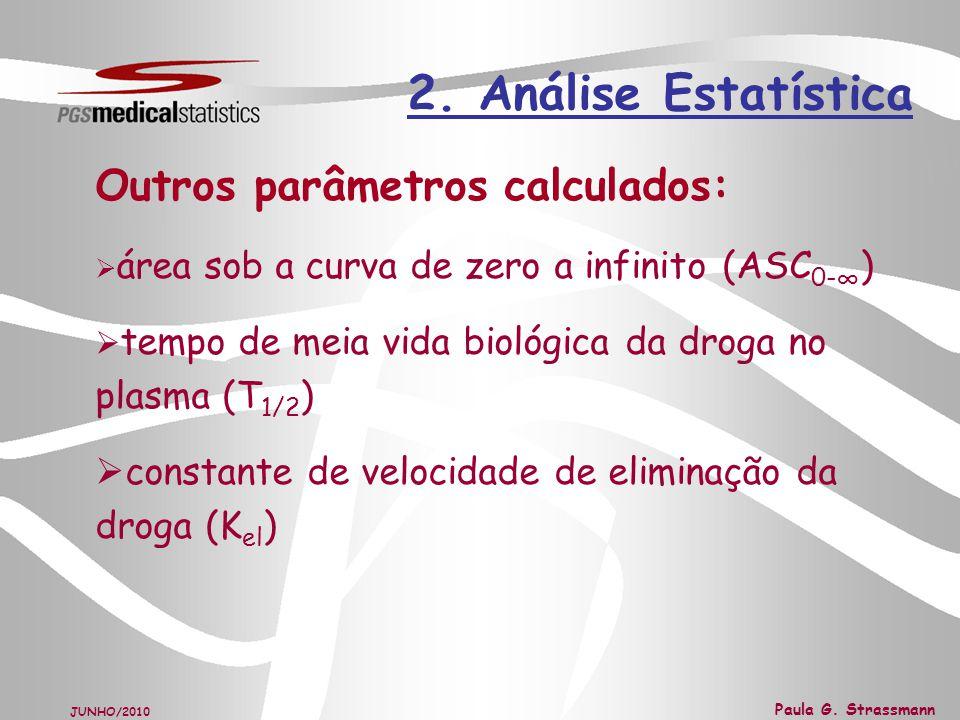 Outros parâmetros calculados:
