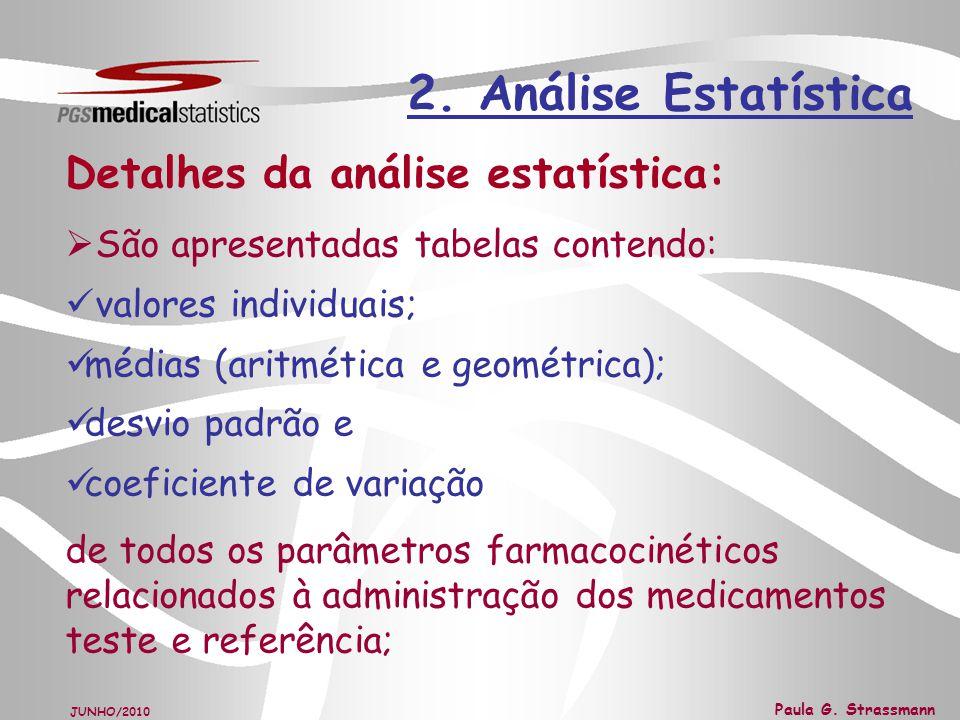 Detalhes da análise estatística:
