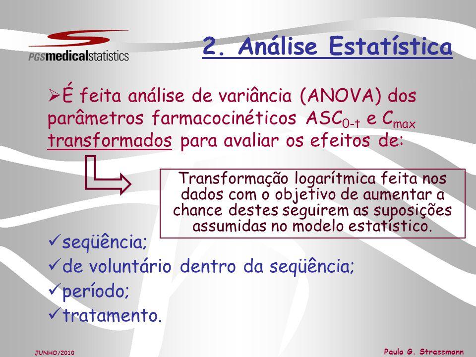 2. Análise Estatística É feita análise de variância (ANOVA) dos parâmetros farmacocinéticos ASC0-t e Cmax transformados para avaliar os efeitos de: