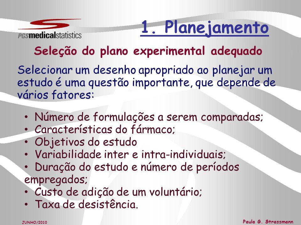1. Planejamento Seleção do plano experimental adequado.