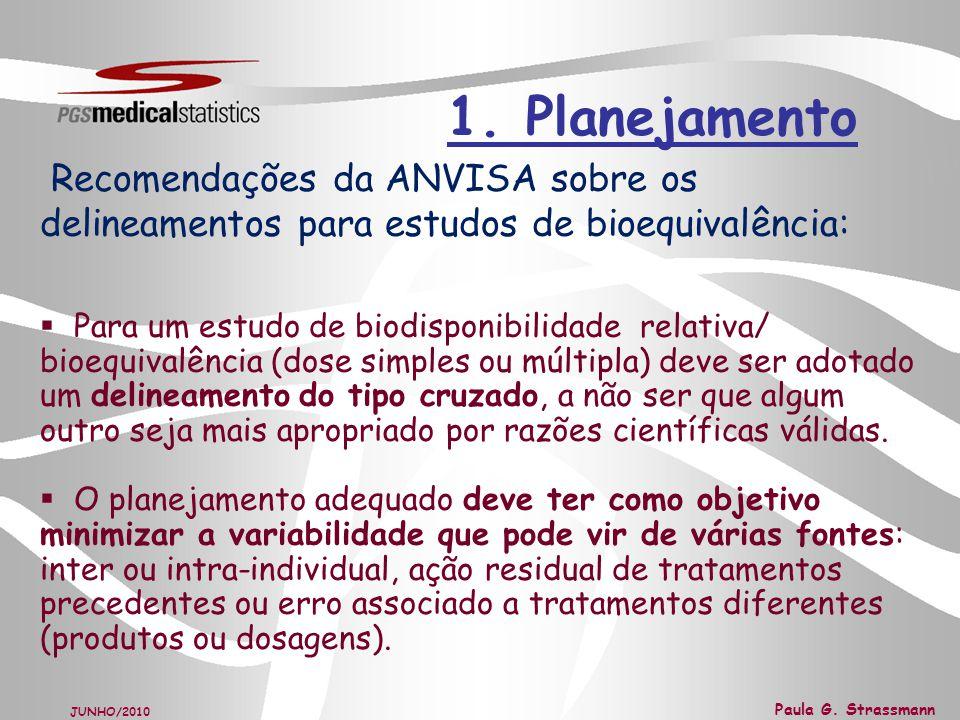 1. Planejamento Recomendações da ANVISA sobre os delineamentos para estudos de bioequivalência: