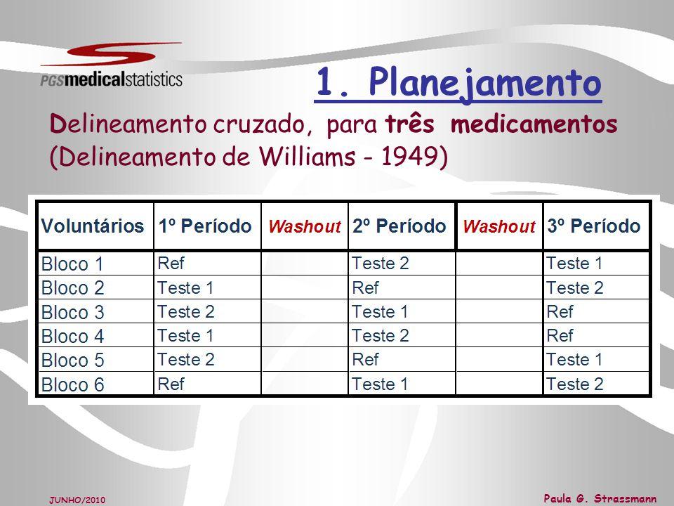 1. Planejamento Delineamento cruzado, para três medicamentos (Delineamento de Williams - 1949)