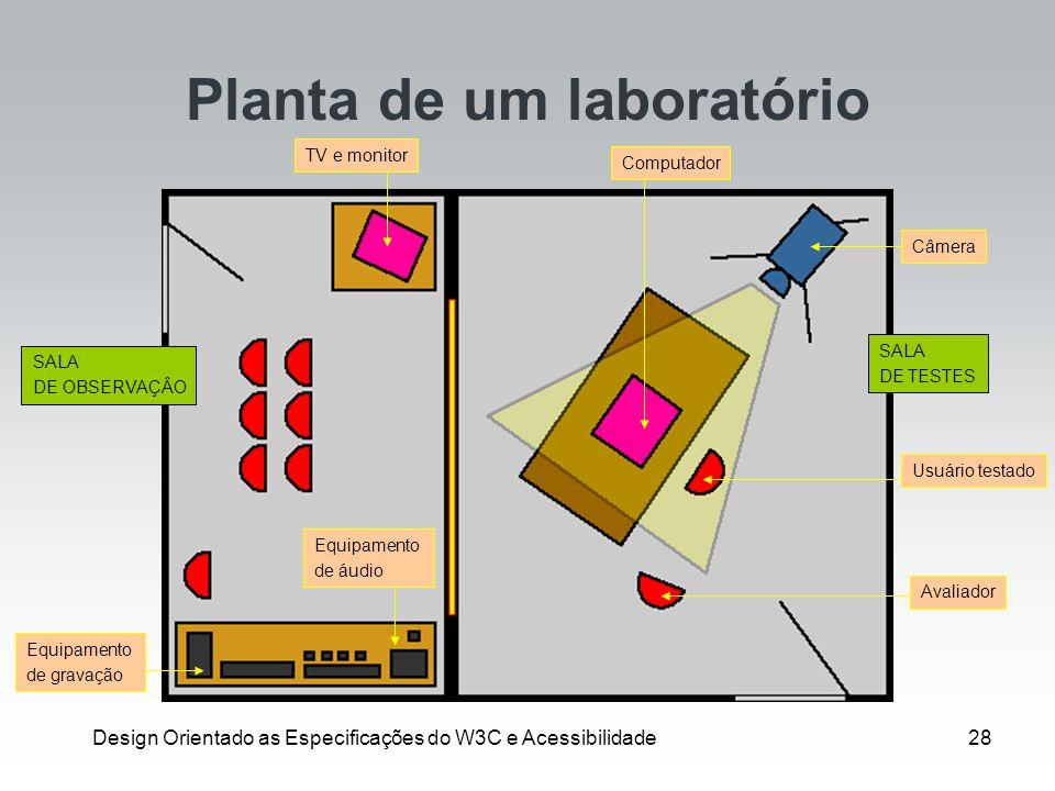 Planta de um laboratório