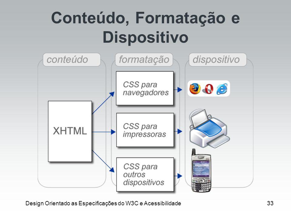Conteúdo, Formatação e Dispositivo