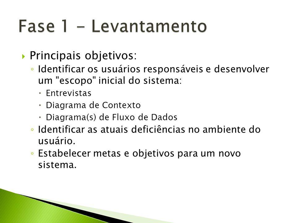 Fase 1 - Levantamento Principais objetivos: