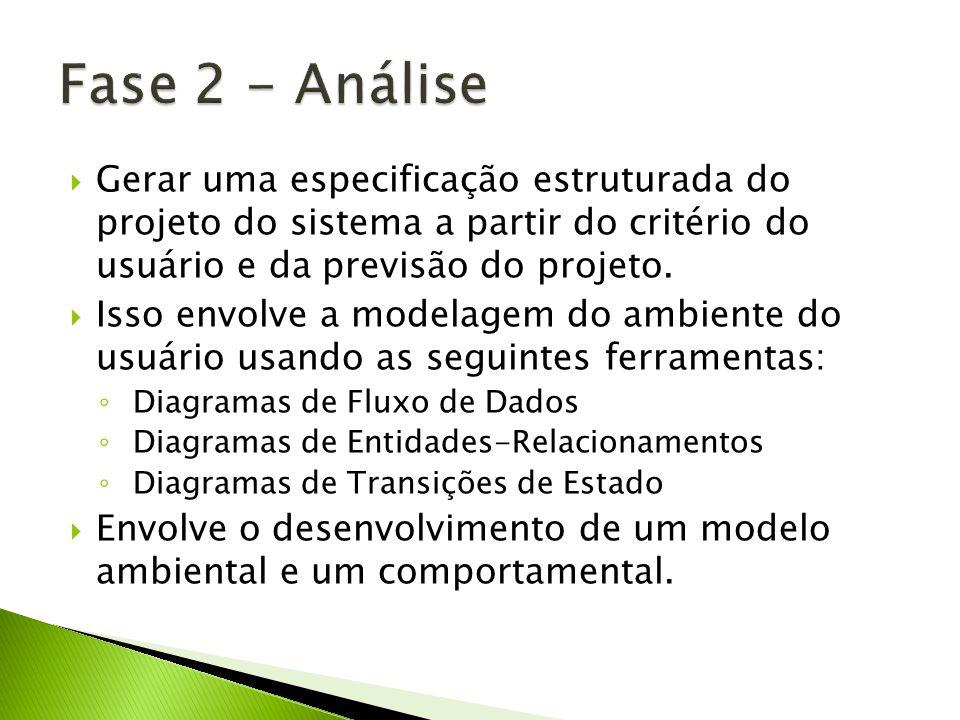 Fase 2 - Análise Gerar uma especificação estruturada do projeto do sistema a partir do critério do usuário e da previsão do projeto.