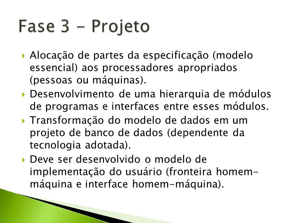 Fase 3 - Projeto Alocação de partes da especificação (modelo essencial) aos processadores apropriados (pessoas ou máquinas).