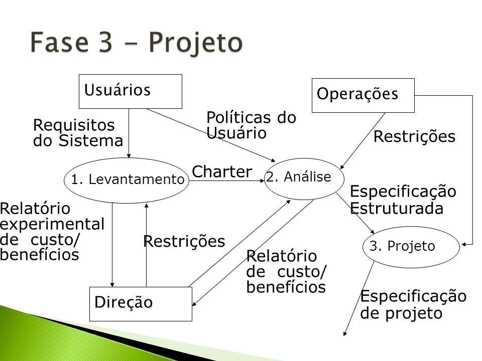 Fase 3 - Projeto Usuários Operações Políticas do Usuário