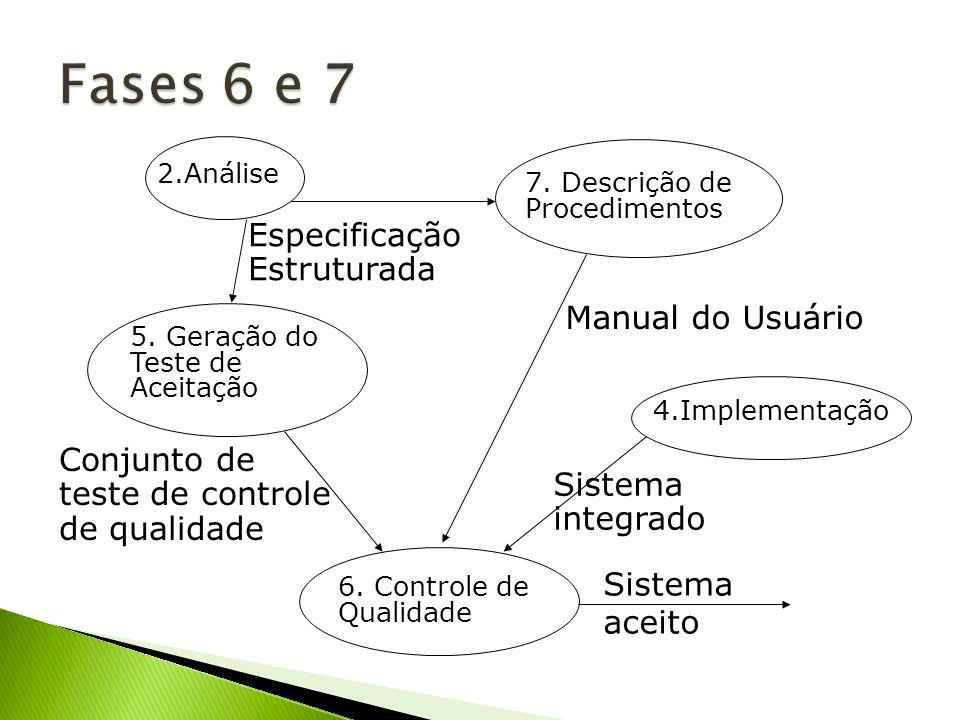 Fases 6 e 7 Especificação Estruturada Manual do Usuário