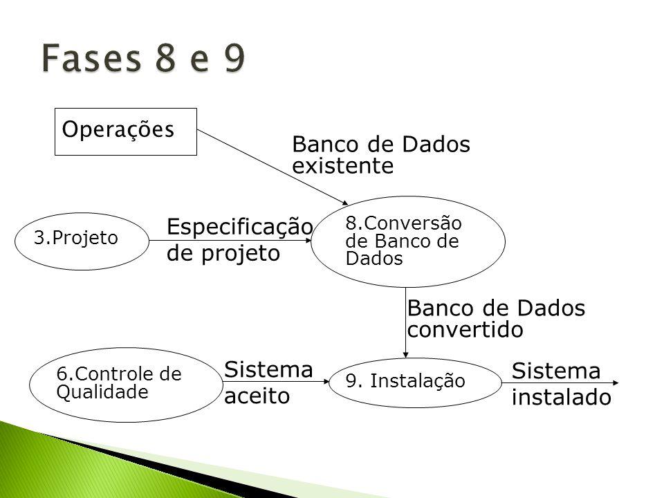 Fases 8 e 9 Operações Banco de Dados existente