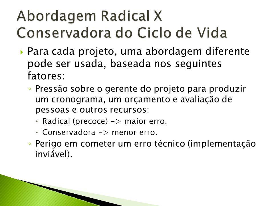 Abordagem Radical X Conservadora do Ciclo de Vida