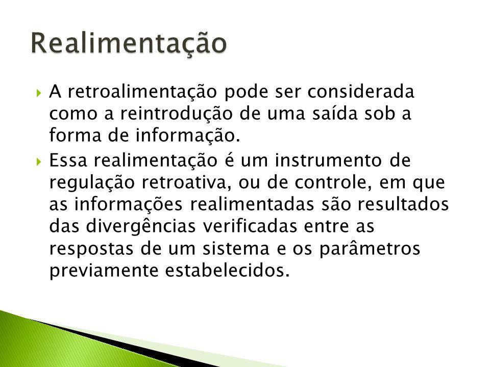 Realimentação A retroalimentação pode ser considerada como a reintrodução de uma saída sob a forma de informação.