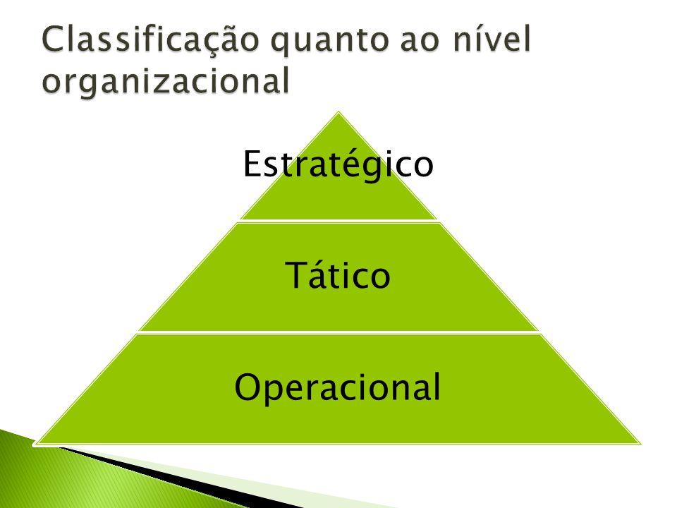 Classificação quanto ao nível organizacional
