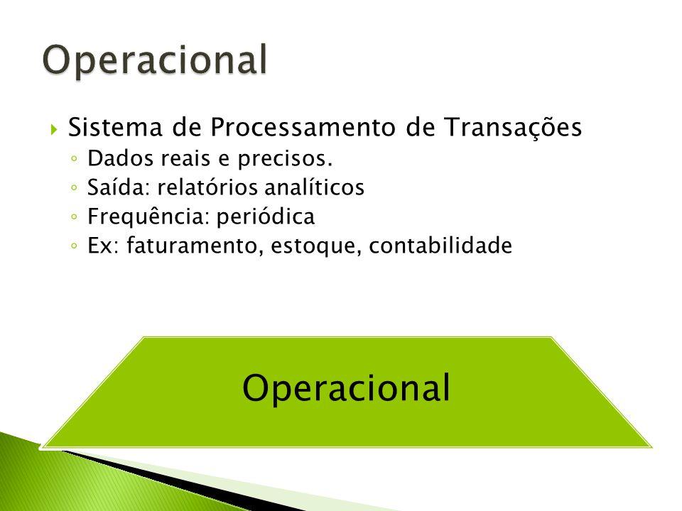 Operacional Operacional Sistema de Processamento de Transações