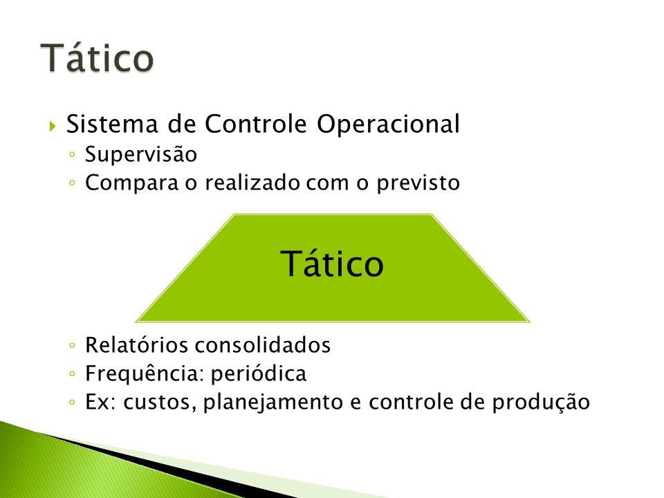 Tático Tático Sistema de Controle Operacional Supervisão