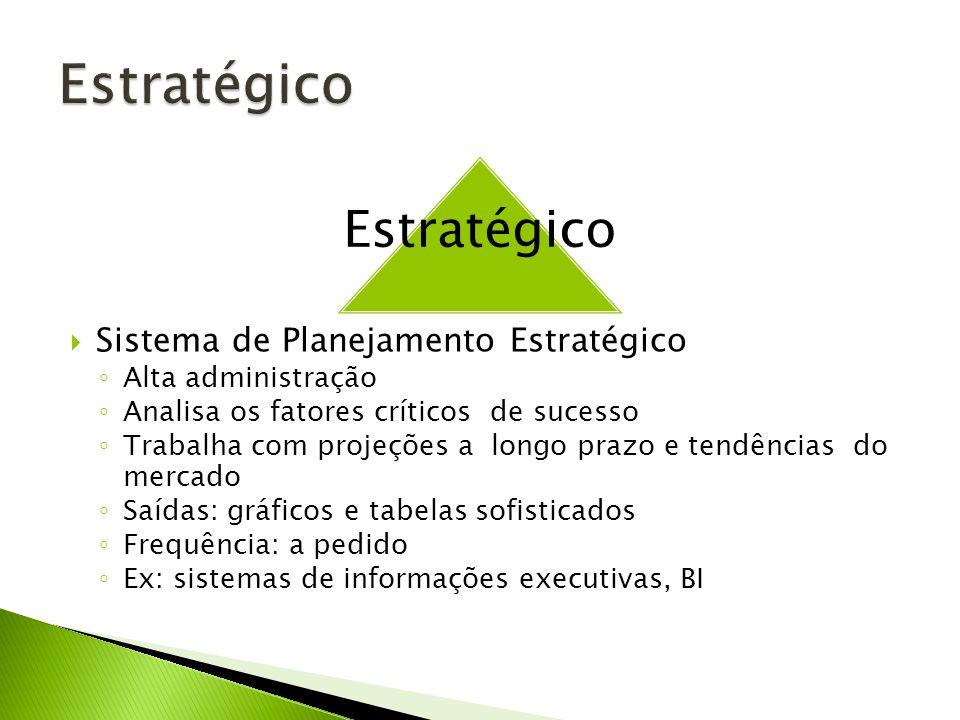 Estratégico Estratégico Sistema de Planejamento Estratégico