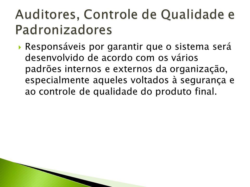 Auditores, Controle de Qualidade e Padronizadores