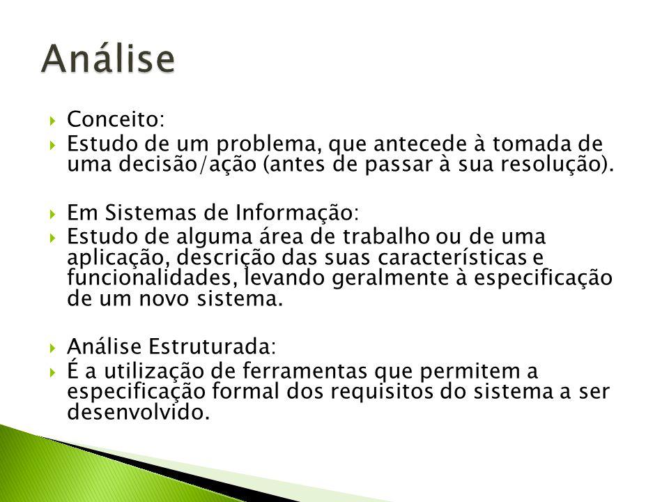 Análise Conceito: Estudo de um problema, que antecede à tomada de uma decisão/ação (antes de passar à sua resolução).