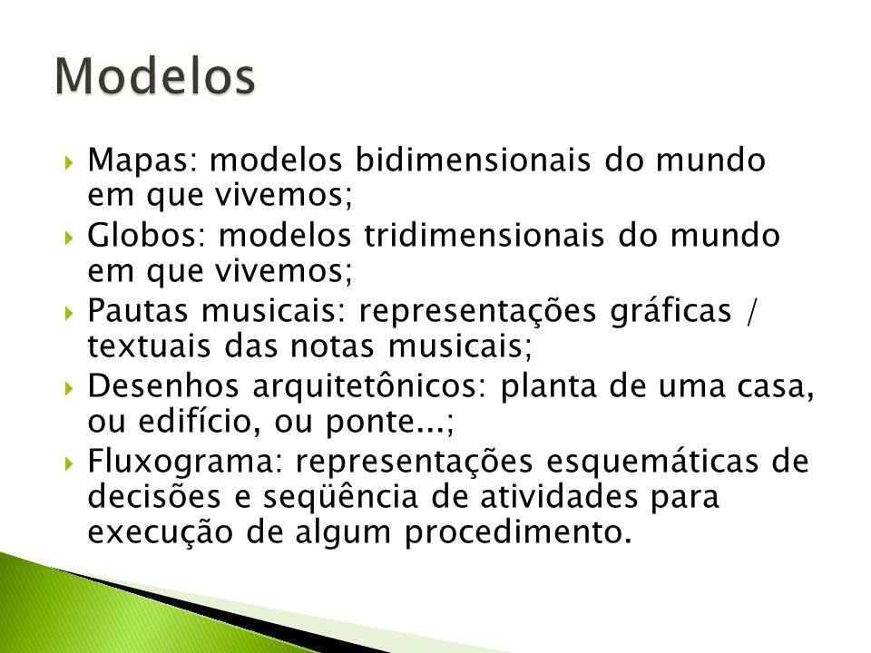 Modelos Mapas: modelos bidimensionais do mundo em que vivemos;