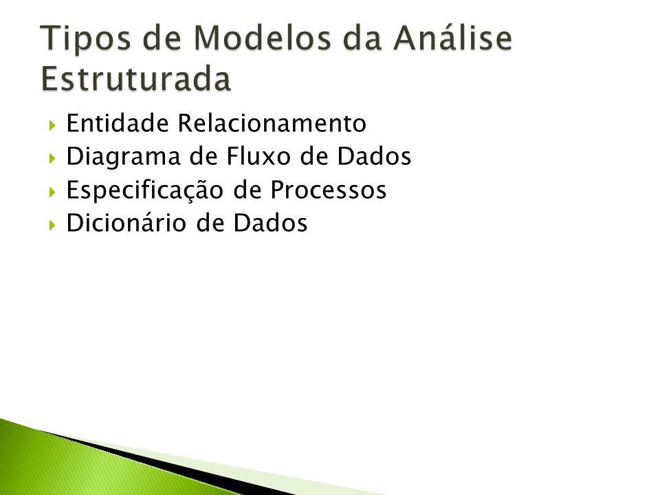 Tipos de Modelos da Análise Estruturada