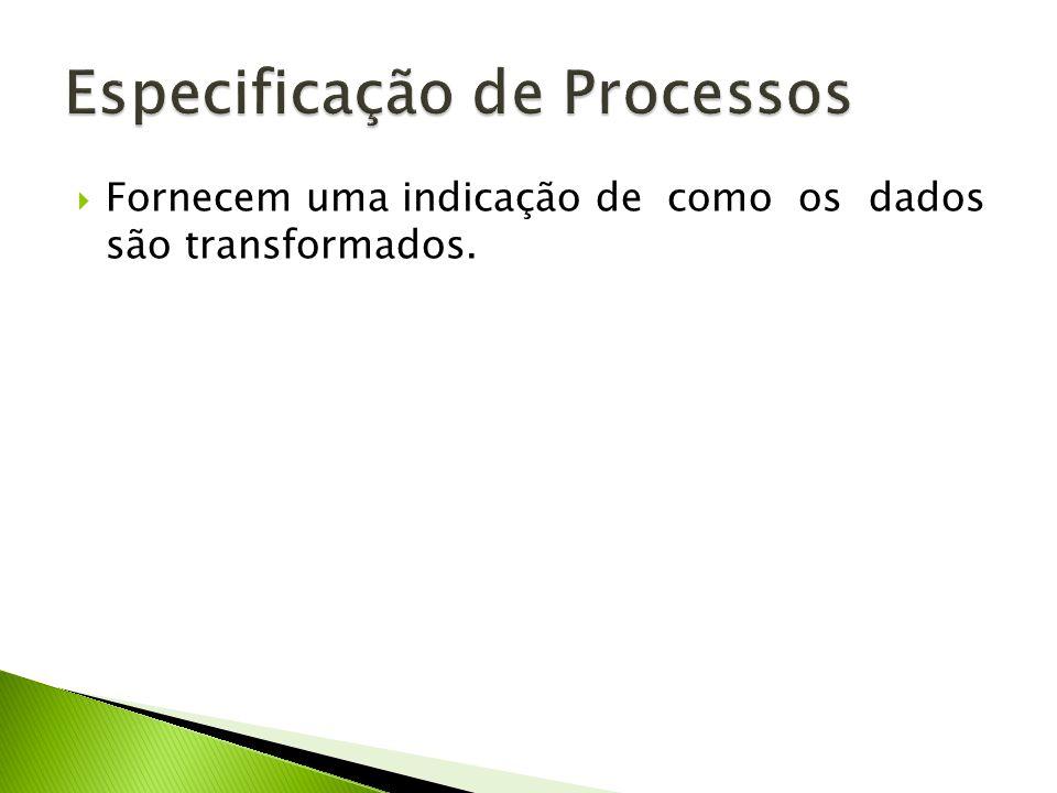 Especificação de Processos
