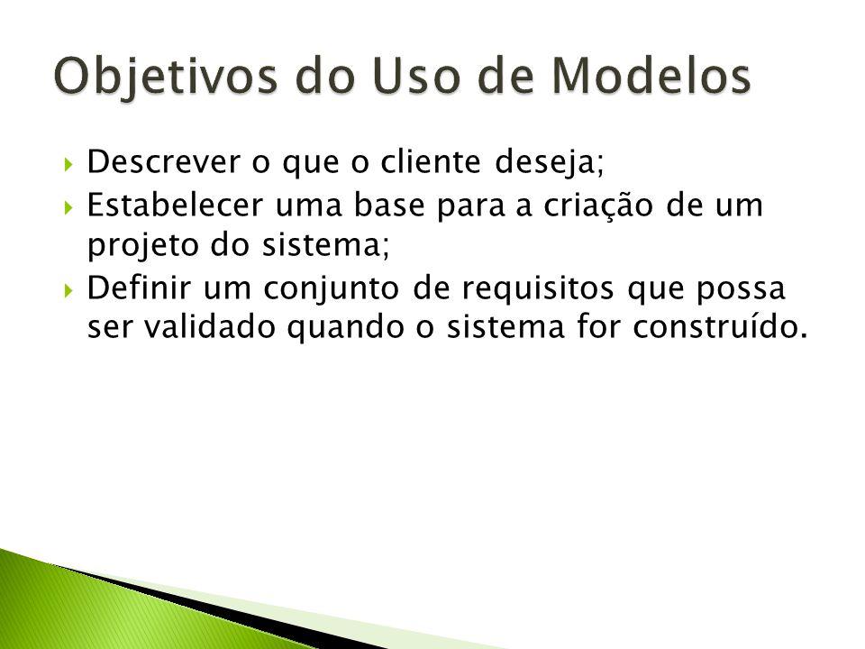 Objetivos do Uso de Modelos