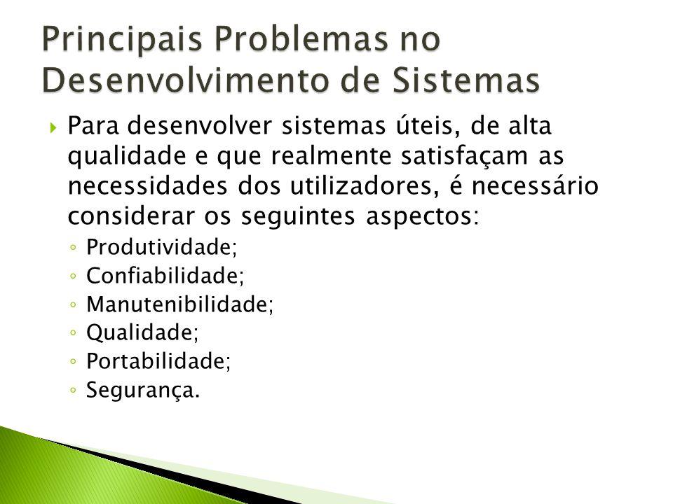 Principais Problemas no Desenvolvimento de Sistemas