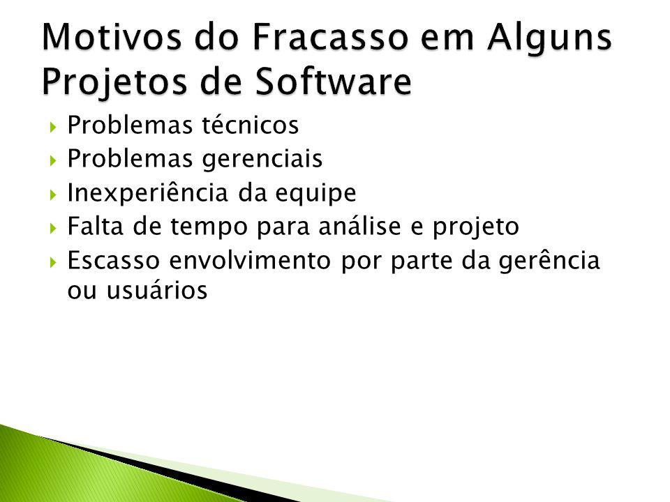 Motivos do Fracasso em Alguns Projetos de Software