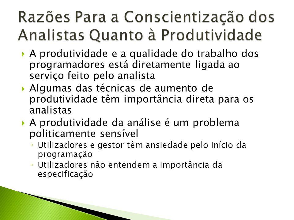 Razões Para a Conscientização dos Analistas Quanto à Produtividade
