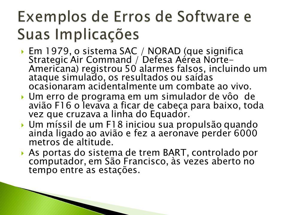 Exemplos de Erros de Software e Suas Implicações