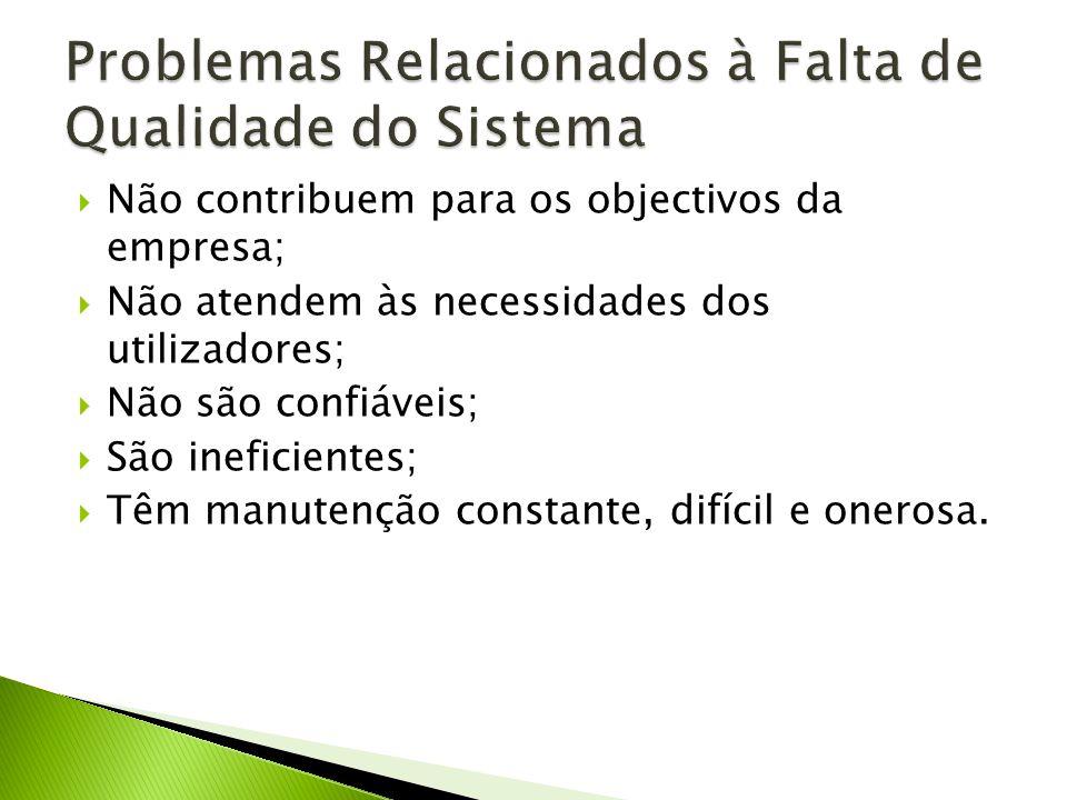 Problemas Relacionados à Falta de Qualidade do Sistema
