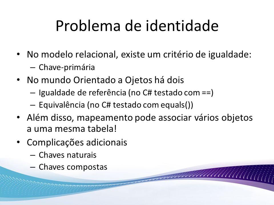 Problema de identidade