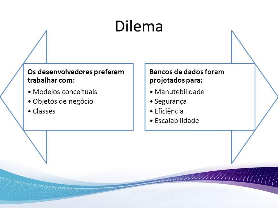 Dilema Os desenvolvedores preferem trabalhar com: Modelos conceituais